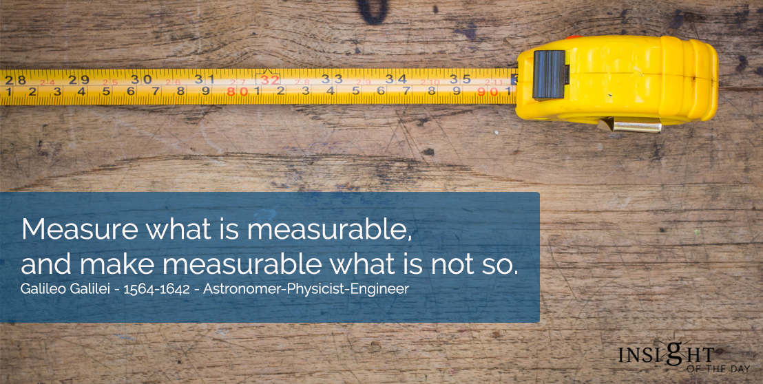 motivational quote: Measure what is measurable, and make measurable what is not so.  Galileo Galilei - 1564-1642 - Astronomer-Physicist-Engineer