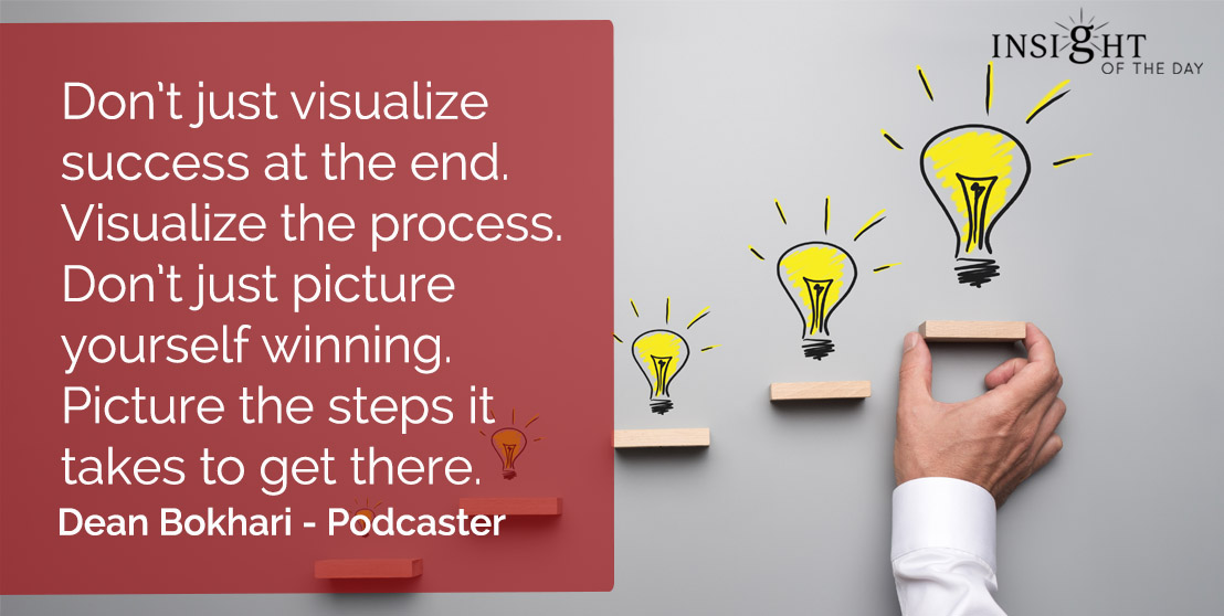motivational quote: Don't just visualize success at the end. Visualize the process. Don't just picture yourself winning. Picture the steps it takes to get there.    Dean Bokhari - Podcaster
